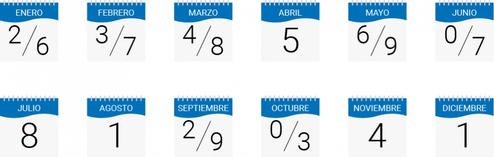 Planta Revisión Técnica Calendario